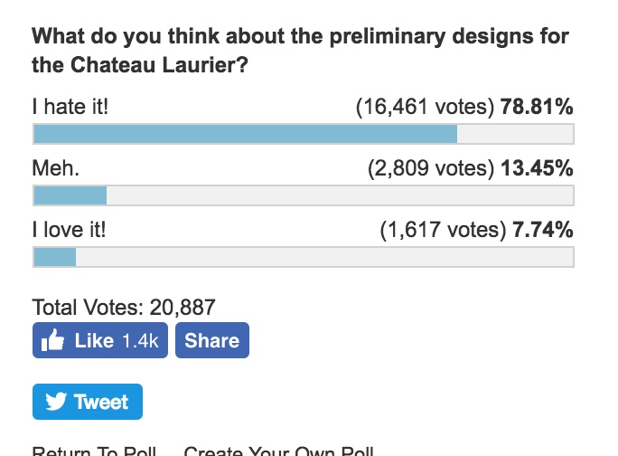 """The CBC poll. Image was """"snapped"""" on the evening of Thursday, Sept. 15. The link takes you to the live poll results."""